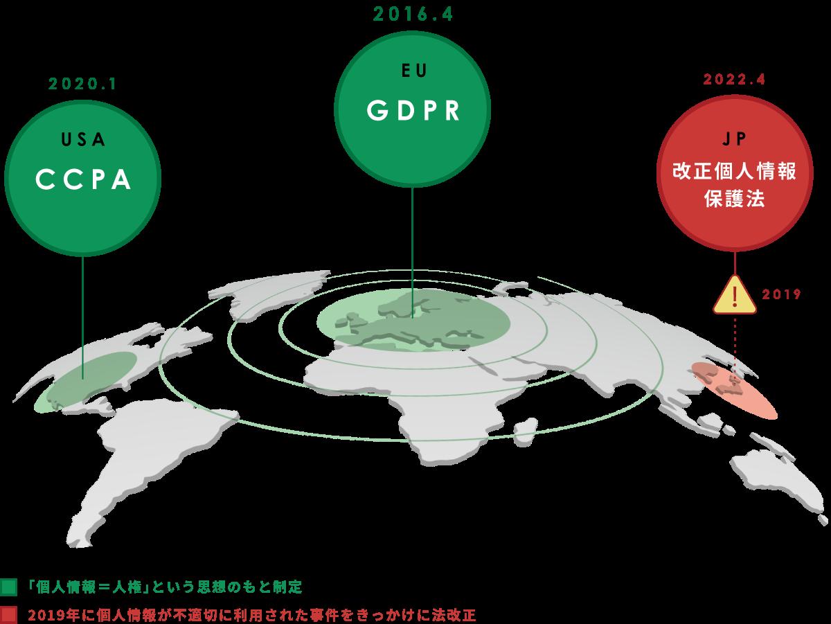 GDPR、CCPA、個人情報保護法